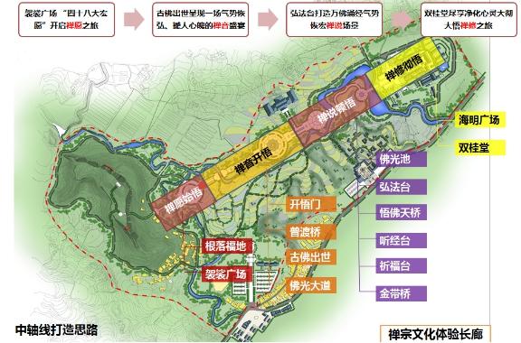 全域景区化的规划典范—重庆市梁平县旅游发展总体规划